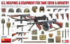 MiniArt 35334 1/35 U.S. Weapon & Equipment for Tank Crew & Infantry (WWII)